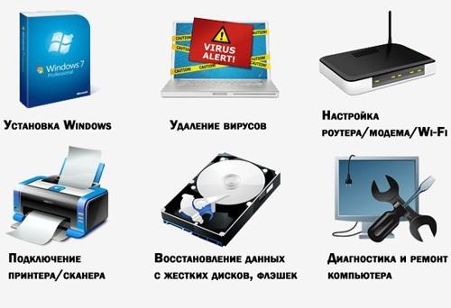 компьютерные услуги Минусинск